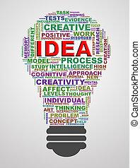 wort, etikette, wordcloud, idee, form, zwiebel