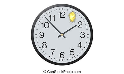 wrakkigheid, het exploderen, klok, tijd