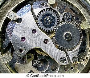 Wristwatch mechanism