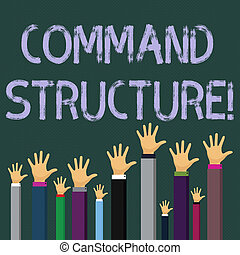 Writing note showing Coanalysisalysisd Structure. Business photo showcasing something of analysisy parts that is put together Businessmen Hands Raising Up Above the Head, Palm In Front.