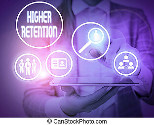 Writing note showing Higher Retention. Business photo showcasing ability of an organization to retain its employees.