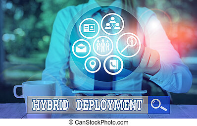 Writing note showing Hybrid Deployment. Business photo showcasing a combination of onpremises applications or data.