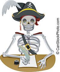 Writing Pirate