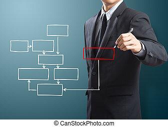 Writing process flowchart diagram - business man writing...
