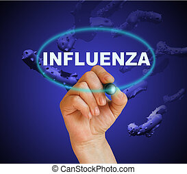 INFLUENZA - writing word INFLUENZA with marker on gradient ...