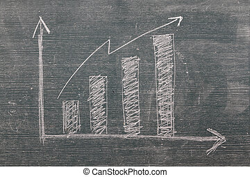 Written business chart on blackboard.