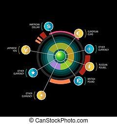 wskazówki, diagram, belka, infographic, projektować, szablon, okrągły