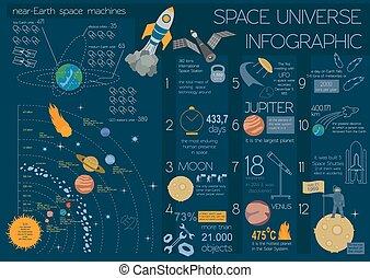 wszechświat, infographic, przestrzeń