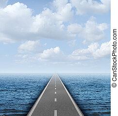 wszerz, przedimek określony przed rzeczownikami, ocean