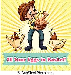 wszystko, jaja, jeden, idiom, kosz, twój