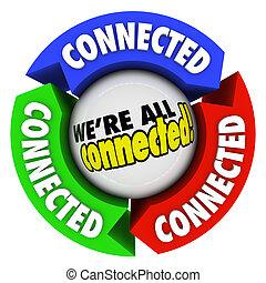wszystko, współposiadanie, stosunek, społeczeństwo, związany, we're, strzała, koło