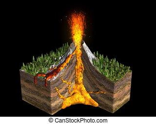 wulkan, fire., plucie