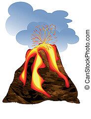 wulkan, wybuchająy