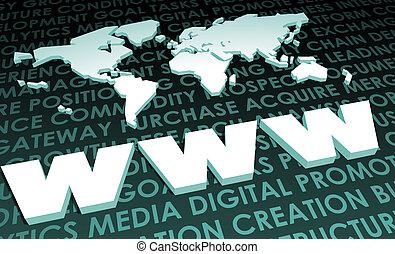 WWW Industry Global Standard on 3D Map