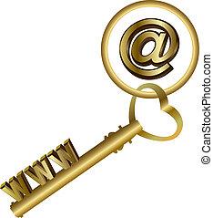 www, -, nøgle