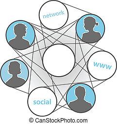 www, netværk, folk, medier, sammenhængee, sociale
