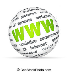 WWW Sphere - Sphere with WWW and random words on white...