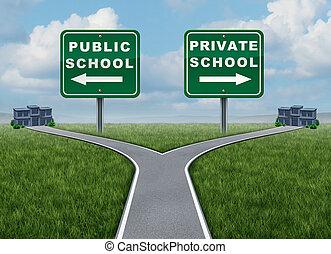 wybór, szkoła, publiczność, prywatny