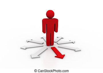 wybierając, przedimek określony przed rzeczownikami, dobry,...