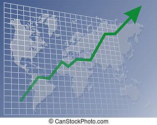 wykres, świat, do góry