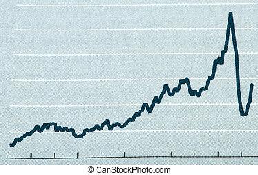 wykres, ekonomika