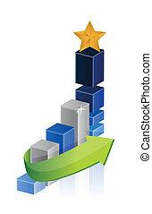 wykres, gwiazda, lider, handlowy znaczą