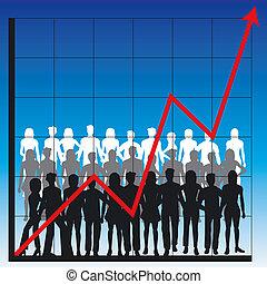 wykres, handlowy zaludniają