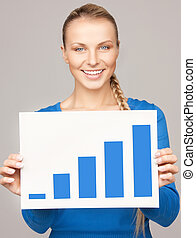 wykres, kobieta, wzrost, deska