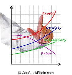 wykres, od, korzyść, wzrost