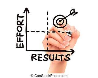 wykres, results-effort, pociągnięty, ręka
