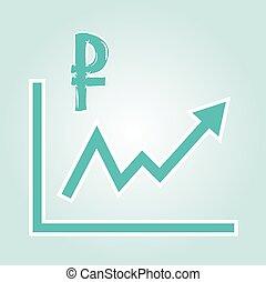 wykres, symbol, podwyższając, rubel