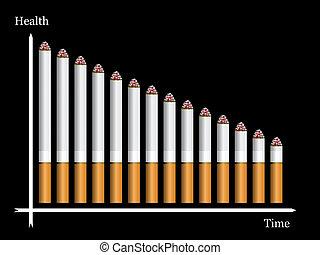 wykres, wektor, papierosy