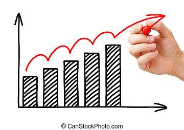 wykres, wzrost, handlowy