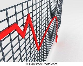 wykres, zmniejszając