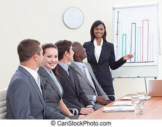 wykresy, kobieta interesu, finanse, zameldował, indianin