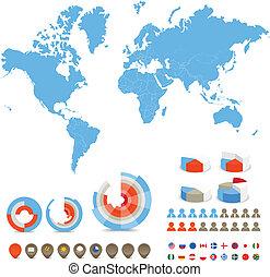 wykresy, kraje