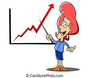 wykresy, statystyczny