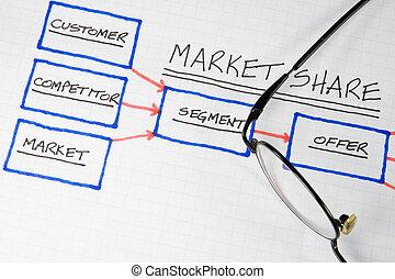 wykresy, wykresy, handlowy, &