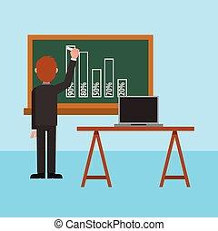 wykształcenie, nauka, online