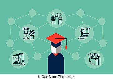 wykształcenie, wiedza, ilustracja