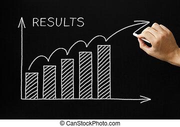 wyniki, wykres, tablica