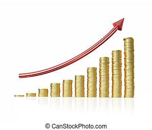 wzrastać, korzyść, wykres