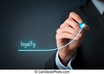 wzrastać, lojalność