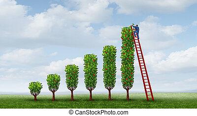 wzrost, handlowy, powodzenie