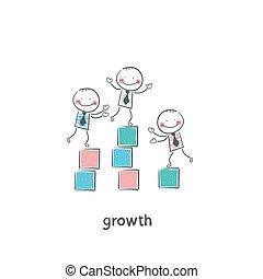 wzrost