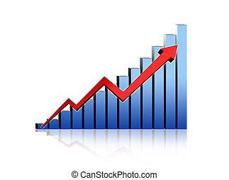 wzrost, stats