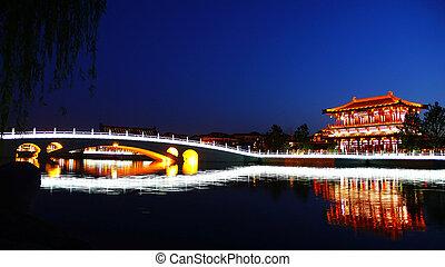 Xian,China