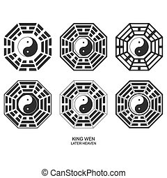 "yang, símbolo, ""later, arreglo, wen, bagua, trigrams., rey, ..."