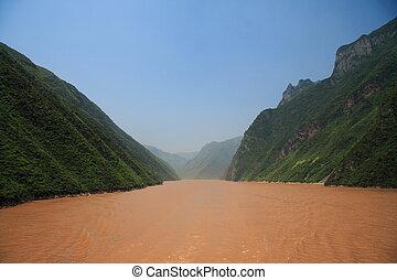 yangtze folyó