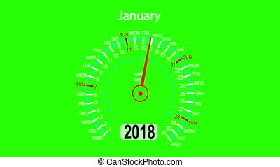 Year 2018 calendar speedometer car in concept animation. . Green screen background. January.